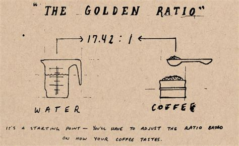 How to Make Perfect Coffee   The Atlantic