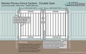 Rainier Privacy Fence
