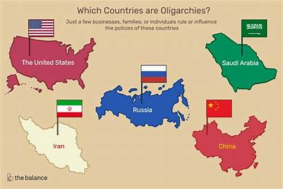 Oligarchy Countries History Examples Involved Russia Today