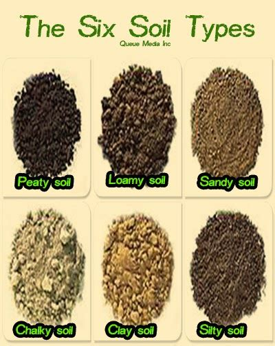 Garden And Farms The Six Soil Types