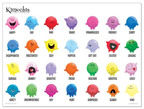 Feelings And Emotions Anglokids