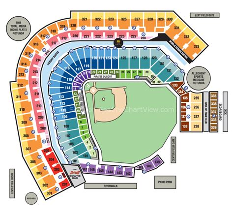 pnc park pittsburgh pa seating chart view