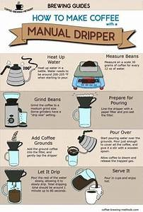 How To Make Coffee With A Manual Dripper  U2013 Pour Over