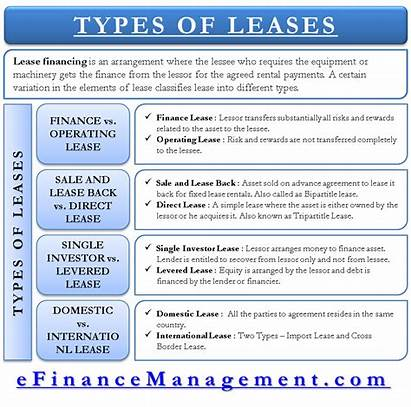 Types Lease Leases Finance Direct Risk Reward