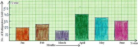 worksheet  bar graph bar graph home work