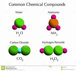 Common Chemical Compounds Stock Illustration  Illustration