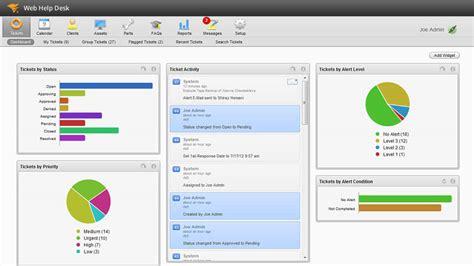 microsoft windows help desk solarwinds web help desk مدیریت تیم های پشتیبانی