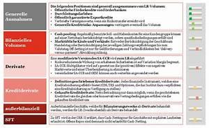 Leverage Berechnen : pwc berblick crr ii und crd v basel iv pwc ~ Themetempest.com Abrechnung