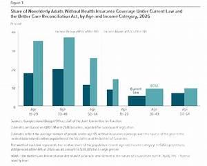 CBO: Republican Health Bill Would Cause 22 Million To Lose ...
