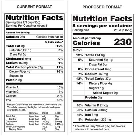 fda nutrition label fda propone nuevas etiquetas para alimentos