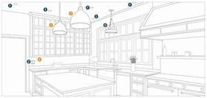 Design Tips  Kitchen Lighting