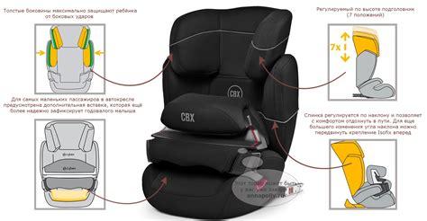 cybex aura fix cbx by cybex aura fix fix автокресло купить в