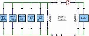 Heating Loop  Heatsys1