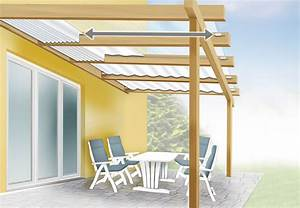 Kalkulator innenbeschattung wintergarten for Innenbeschattung für terrassenüberdachung