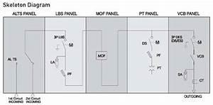 Gas Insulated Switchgear Gis Ring Main Unit Rmu Pole Vacuum Contact Switch Pole Mounted Switch