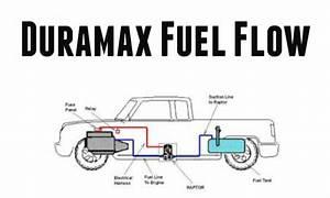 Toxic Diesel Performance   Duramax Diesel Fuel Pump Flow And Diesel Fuel Injection Cycle