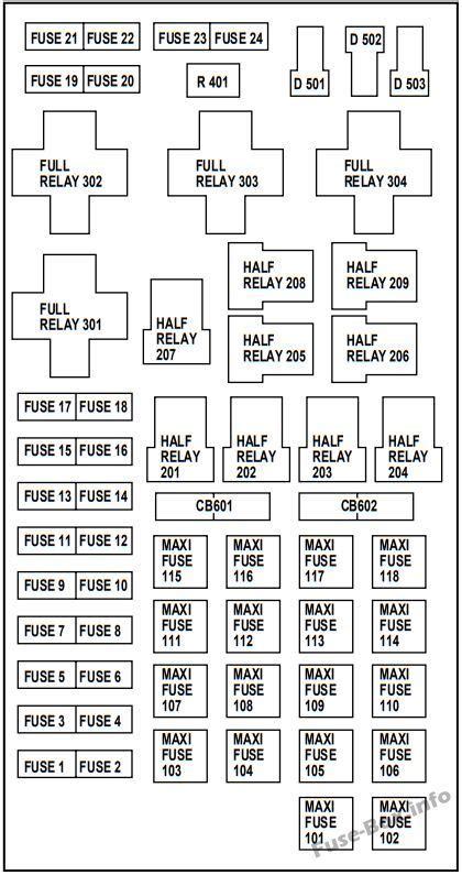 hood fuse box diagram ford expedition