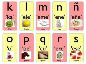 Spanish Alphabet with Words