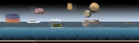 history  earth  fascinating infographics