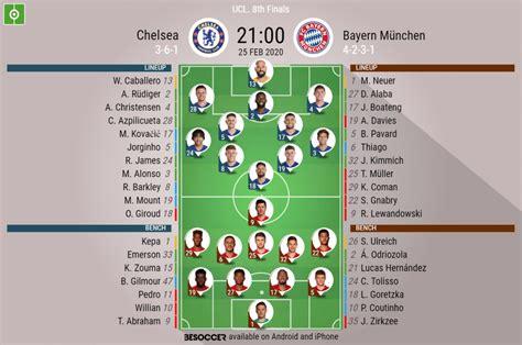 Chelsea v Bayern München - as it happened