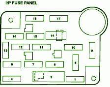 1993 Ford Mustang Fuse Diagram : 94 98 mustang fuse locations and id s chart diagram 1994 ~ A.2002-acura-tl-radio.info Haus und Dekorationen