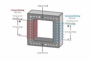 The Difference Between Inductors And Transformers