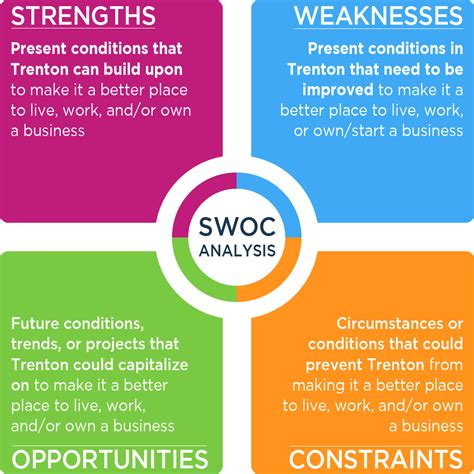 best what to write in strengths and weakness in resume