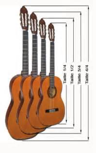 Li Guitare Le En Kit by Comment Acheter Sa Premi 232 Re Guitare Superprof