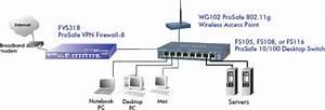 Netgear Fs108uk - Unmanaged Switch - 8 Ports