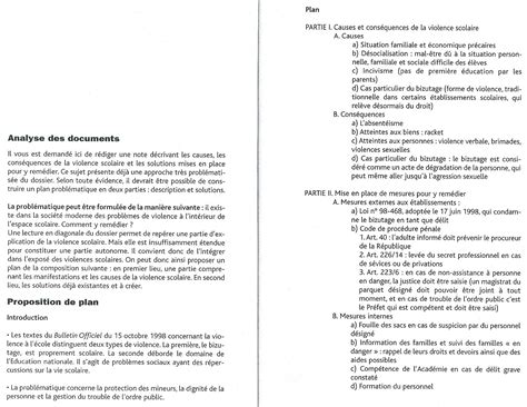 la lettre du cadre emploi la lettre du cadre territorial