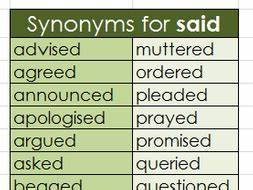 Synonyms for Sa... Worried Synonym