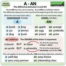 1000+ Images About English Grammar On Pinterest  Present Tense, Intransitive Verb And Charts