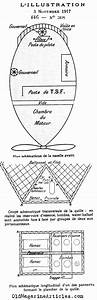 Zeppelin Diagram Drawing Zeppelin Engineering Plan