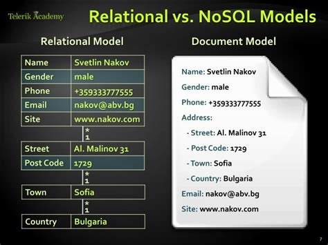 nosql databases powerpoint  id