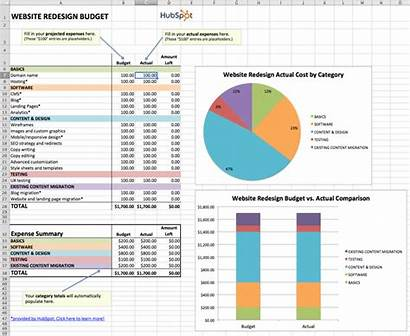 Budget Marketing Templates Planner Template Spreadsheet Excel