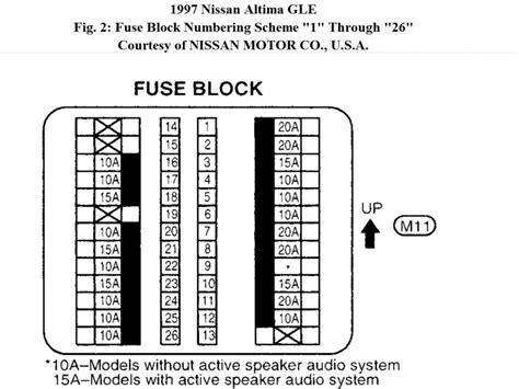 Nissan Maxima Fuse Box Wiring Diagram Images