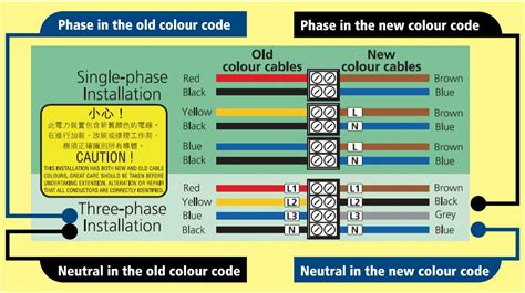 220 Ac Wiring Color Code by New Cable Colour Code 502