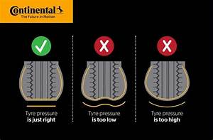 Discover Why Tyre Pressures Matter  And How To Check Yours