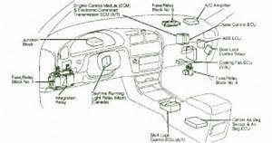 Toyota Fuse Box Diagram  Fuse Box Toyota 93 Camry 2200 Diagram