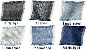 Different Types Of Washed Denim Fabric Potassium