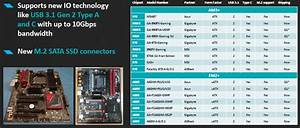 Amd Processor Update February 2016 Article Page 1