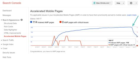 Google Amp Case Study Leads Dropped How