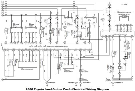 Prado Wiring Diagram by Wiring Diagrams 2000 Toyota Land Cruiser Prado