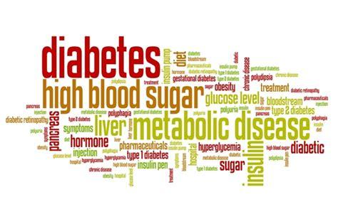 program claims   treat diabetes  medication