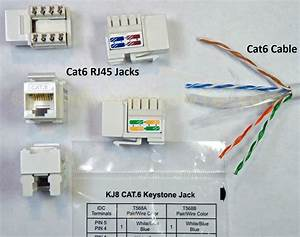 How To Wire A Cat6 Rj45 Ethernet Jack