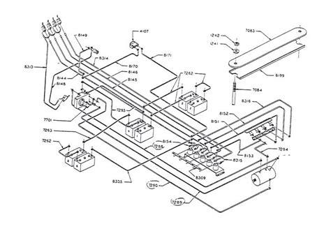 Club Car Wiring Diagram Golf