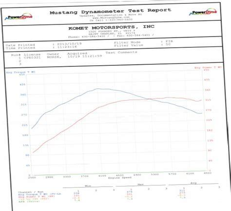 2013 Volkswagen Golf R 1/4 Mile Drag Racing Timeslip Specs