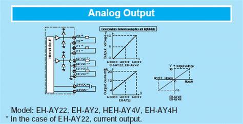 industrial controller ehv series module