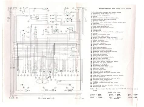 Fiat Punto Electrical Wiring Diagram by Manuale Fiat Uno Pdf Auto Electrical Wiring Diagram