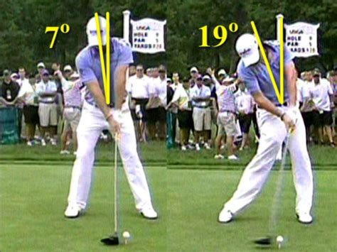 Golf Swing Analysis by Somax Sports Rory Mcilroy Us Open Golf Swing Analysis